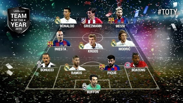 2016 UEFA Team of the Year (1)