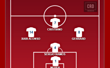Cristiano Ronaldo named in Xabi Alonso's five-a-side team