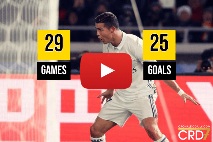 Watch Ronaldo's 2016-17 La Liga goals