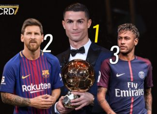 Ronaldo collects 5th Ballon d'Or in Paris. Lionel Messi and Neymar beaten to the prize.