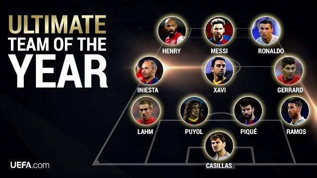 UEFA All-time Team of the Year