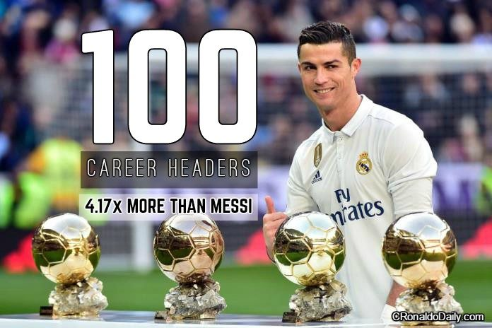 Ronaldo crushes Messi in headers & overall - STATS