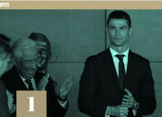 Cristiano Ronaldo crowned as most popular athlete by ESPN