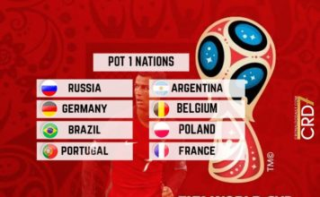 Russia 2018 seeded teams
