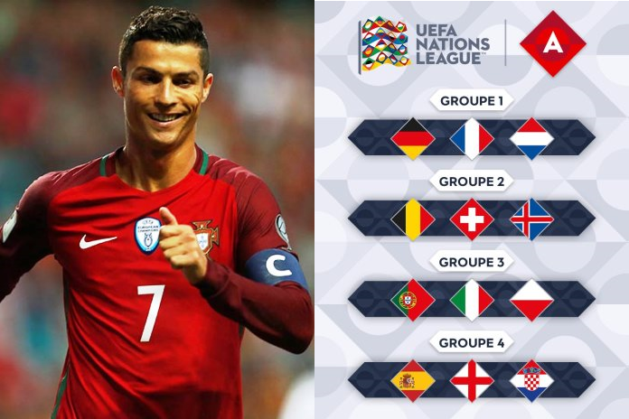 Ronaldo Portugal The Uefa Nations League All You Need To Know