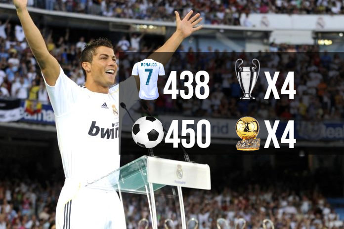 Cristiano Ronaldo Real Madrid achievements in 9 years